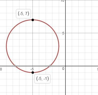 Circle - Wikipedia