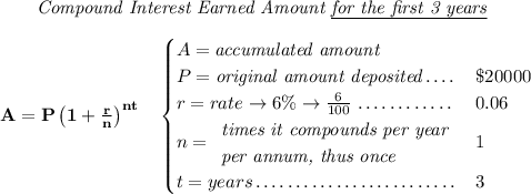 \bf ~~~~~~ \textit{Compound Interest Earned Amount \underline{for the first 3 years}} \\\\ A=P\left(1+\frac{r}{n}\right)^{nt} \quad \begin{cases} A=\textit{accumulated amount}\\ P=\textit{original amount deposited}\dotfill &\$20000\\ r=rate\to 6\%\to \frac{6}{100}\dotfill &0.06\\ n= \begin{array}{llll} \textit{times it compounds per year}\\ \textit{per annum, thus once} \end{array}\dotfill &1\\ t=years\dotfill &3 \end{cases}